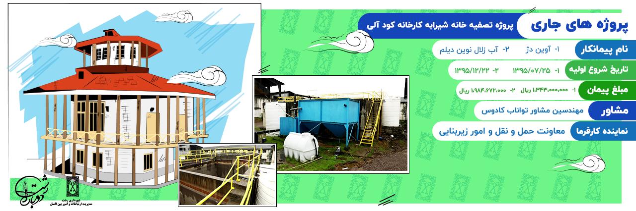 پروژه تصفیه خانه شیرابه کارخانه کود آلی